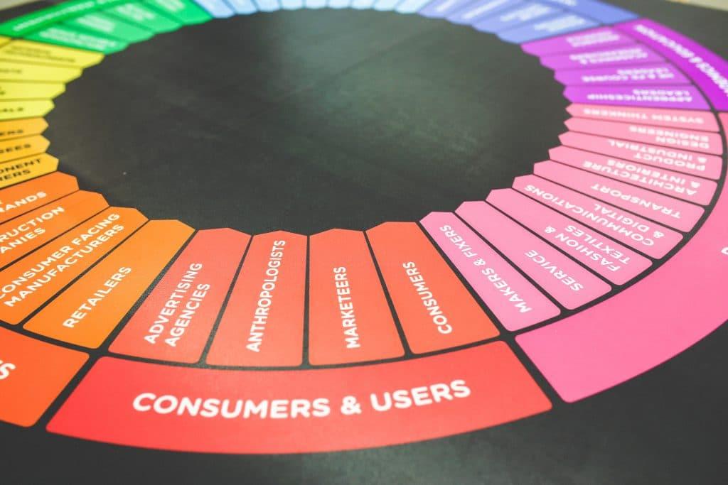 Customer Wheels